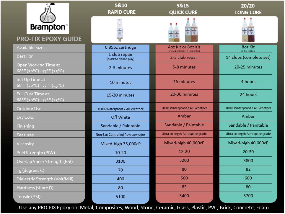 Pro Fix Epoxy Guide 010318